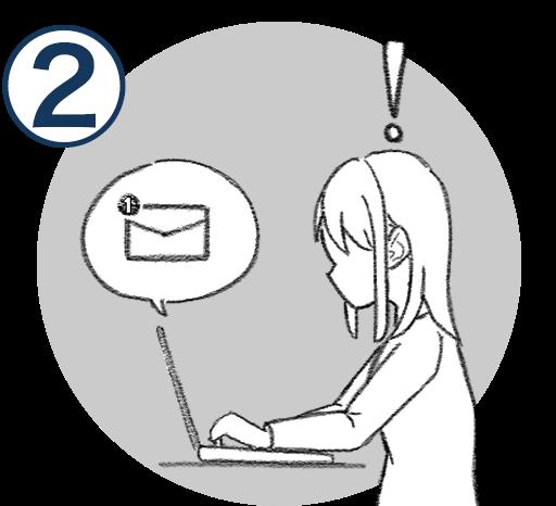 Step Figure 2