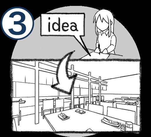 Step Figure 3